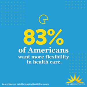 Tell Congress: Make Effective Health Care Reforms Permanent!