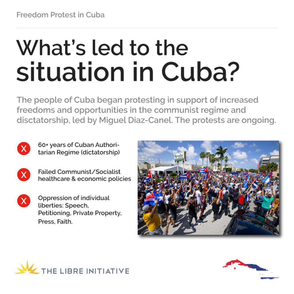 Downloadable graphic explaining what led to the freedom protests in Cuba